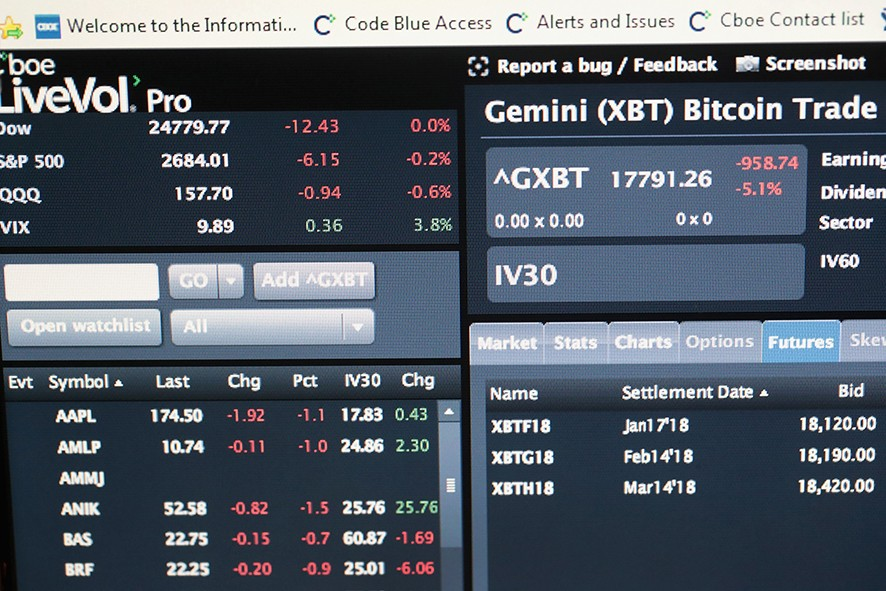 CHICAGO, IL - DECEMBER 19:  A computer screen at the Cboe Global Markets exchange (previously referred to as CBOE Holdings, Inc.) shows Bitcoin cash and futures prices on December 19, 2017 in Chicago, Illinois.  Last week the exchange became the first in the Unites States to begin trading Bitcoin futures. Bitcoin prices have surged in the past year, going from $1,000 a coin at the beginning of the year to a recent high of around $20,000.  (Photo by Scott Olson/Getty Images)