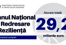 Național de Redresare și Reziliență